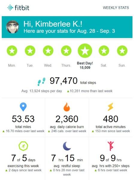 fit bit week