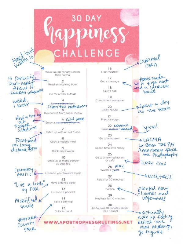 Happiness Challenge