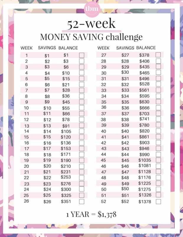 52-week-money-saving-challenge-printable-worksheet-free-image