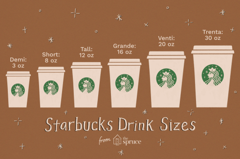 sizes-of-starbucks-drinks-765336-FINAL-ad968e80f9c644ddb16457df10f6352e