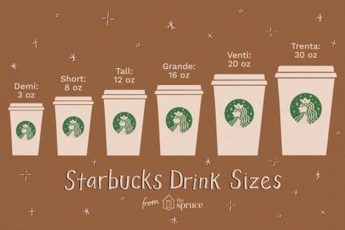 sizes-of-starbucks-drinks-765336-FINAL-ad968e80f9c644ddb16457df10f6352e